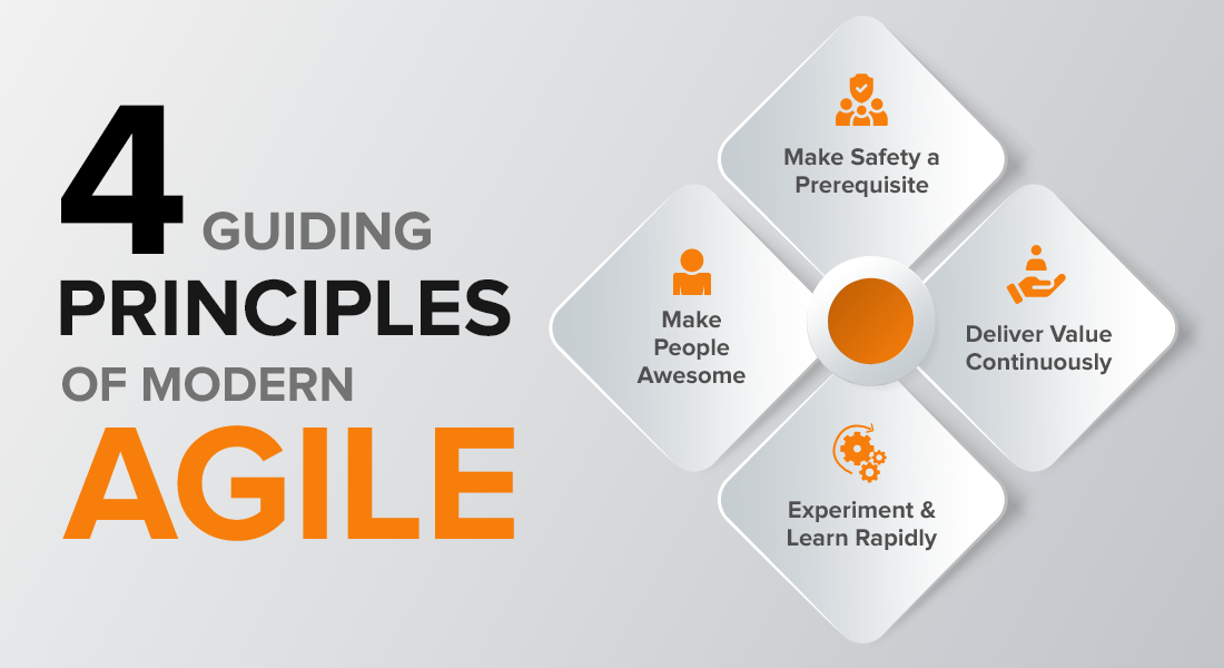 Principles of Modern Agile
