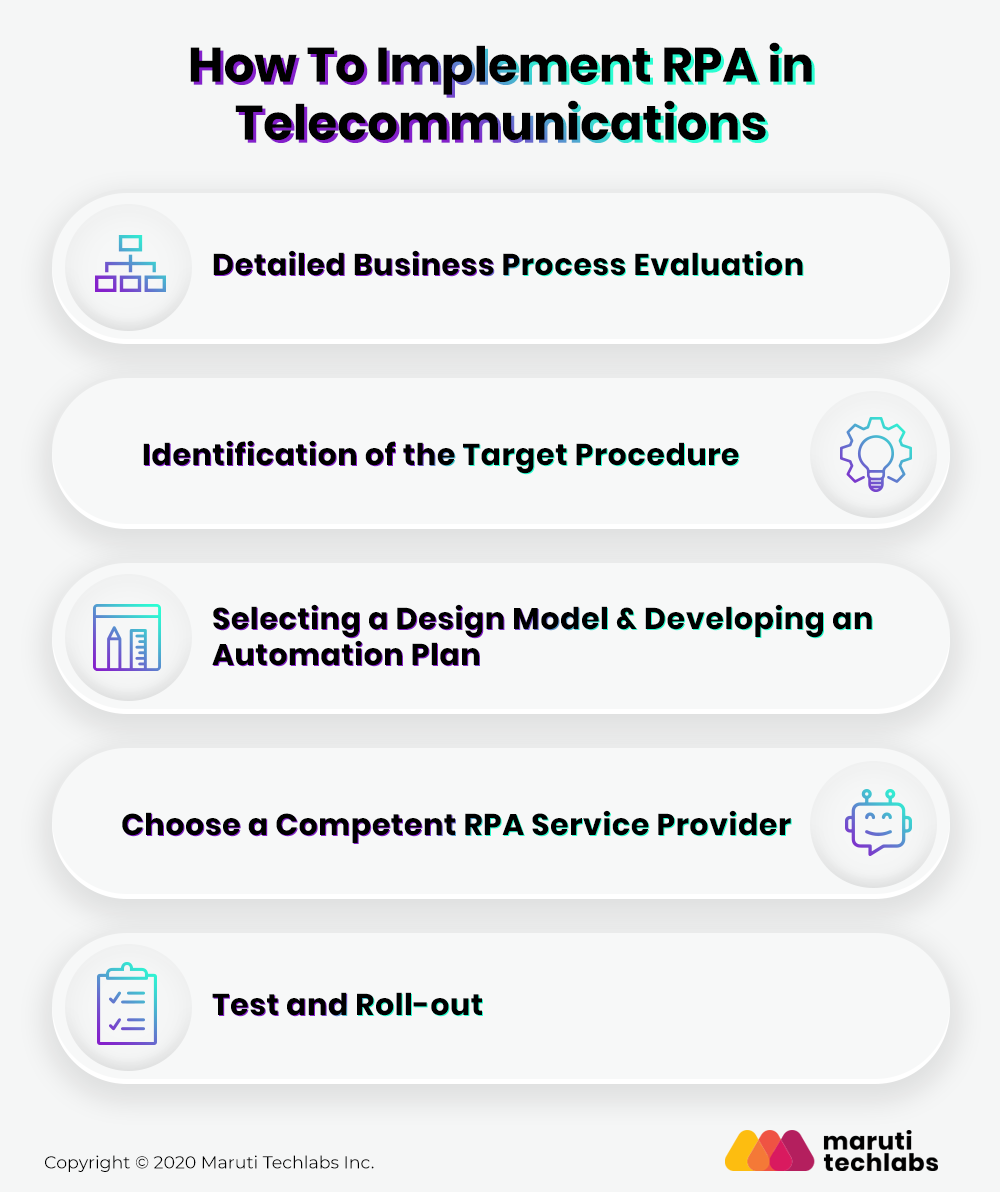 how-to-implement-rpa-in-telecom
