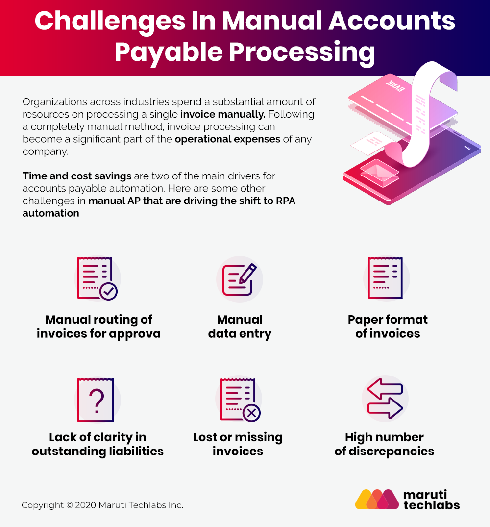 challenges-in-manual-accounts-payable