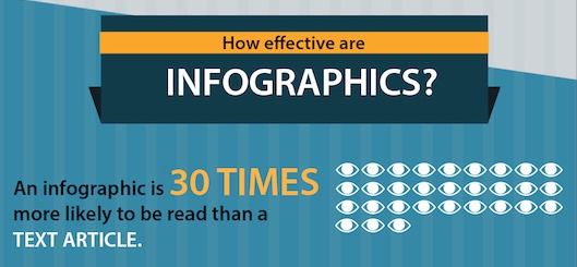 infographic effectiveness statistic