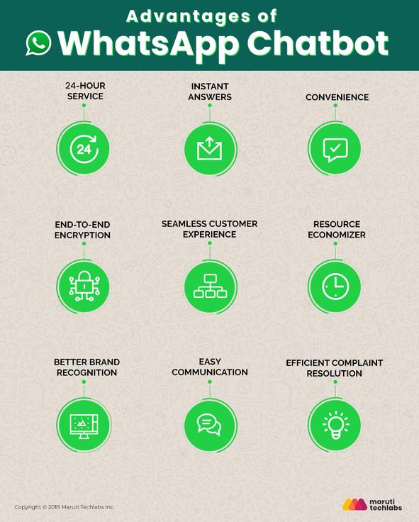 benefits-of-whatsapp-chatbot