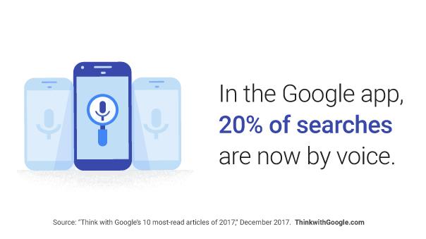 Voice Search, SEO, Google Algorithmic changes