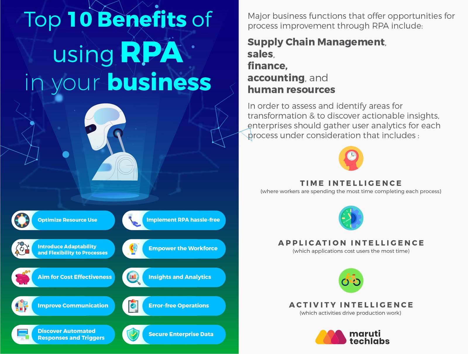 benefits-of-rpa-in-business