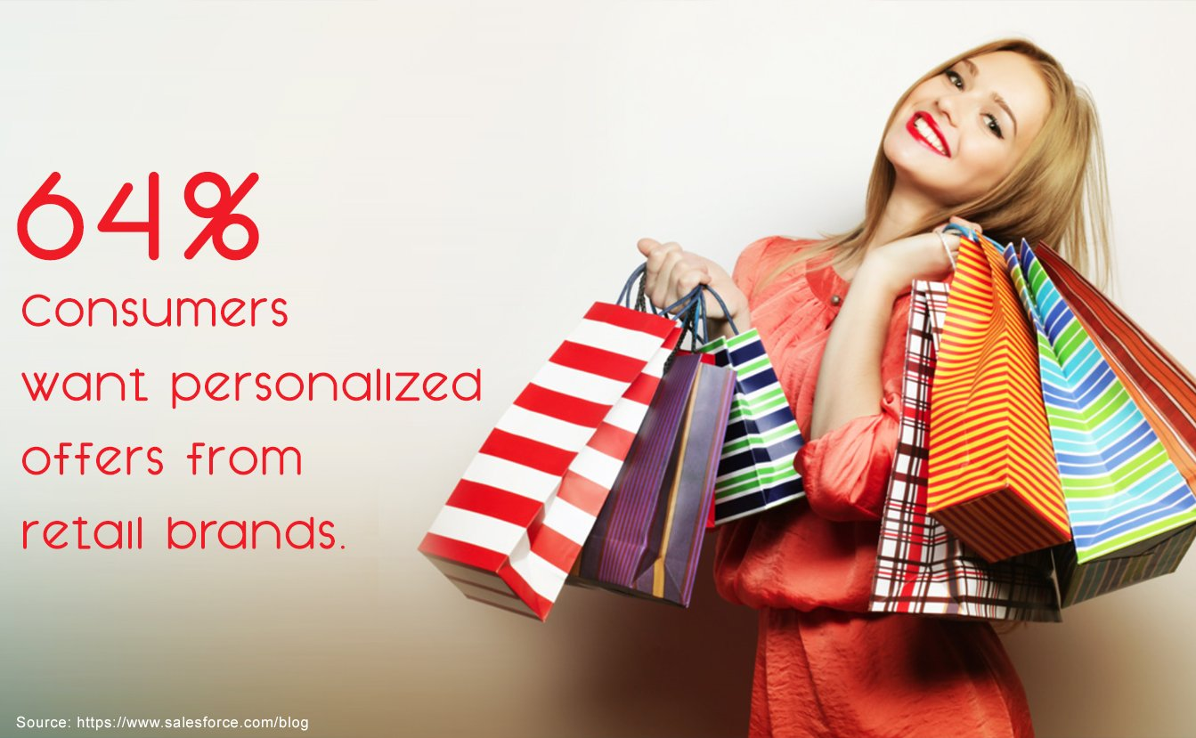 64% consumers want personalized
