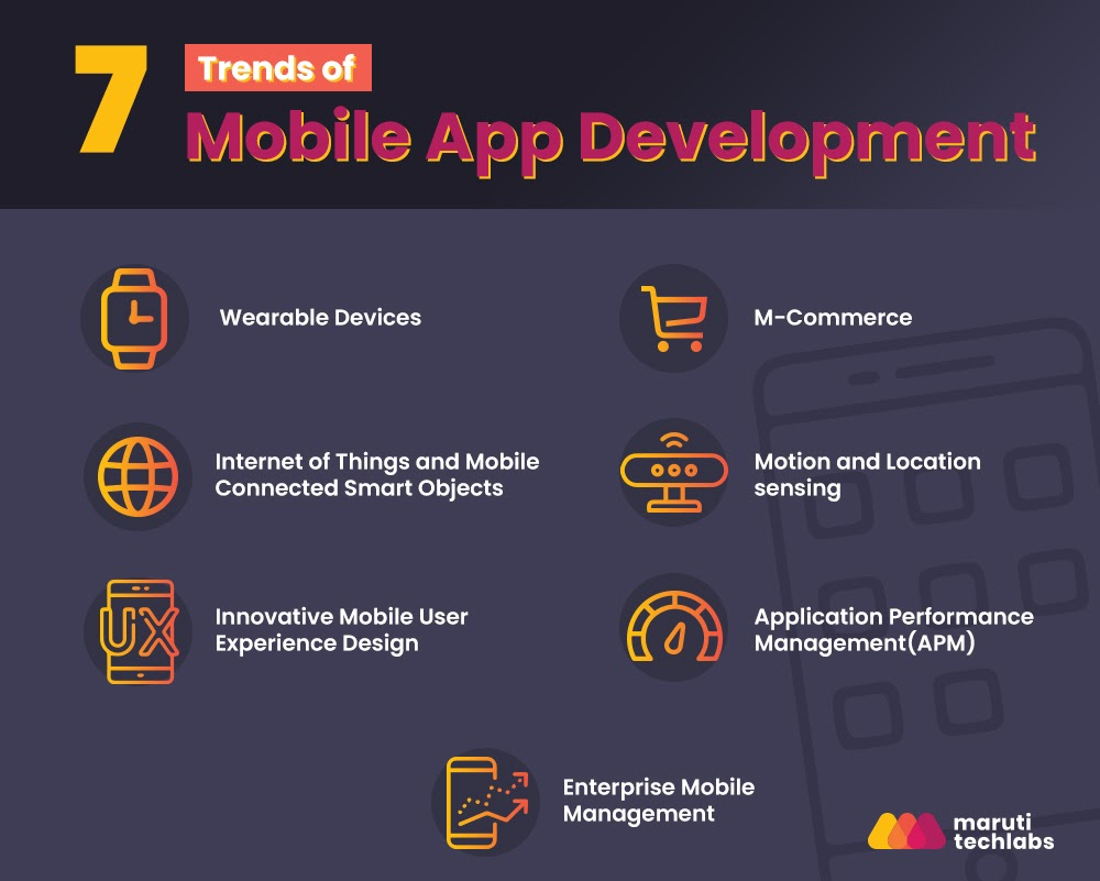 Trends-that-Define-the-Future-of-Mobile-Application-Development