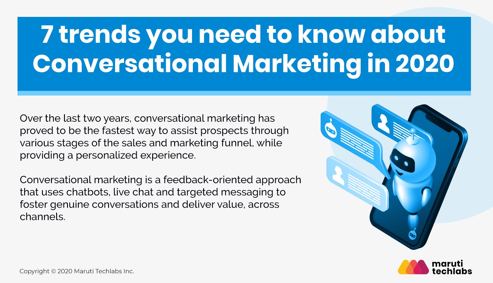 Trends of Conversational Marketing