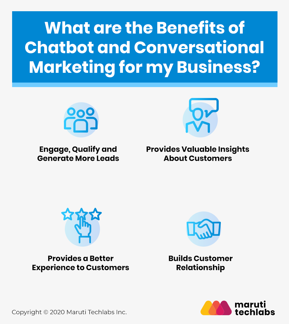 Benefits of Chatbot in Conversational Marketing