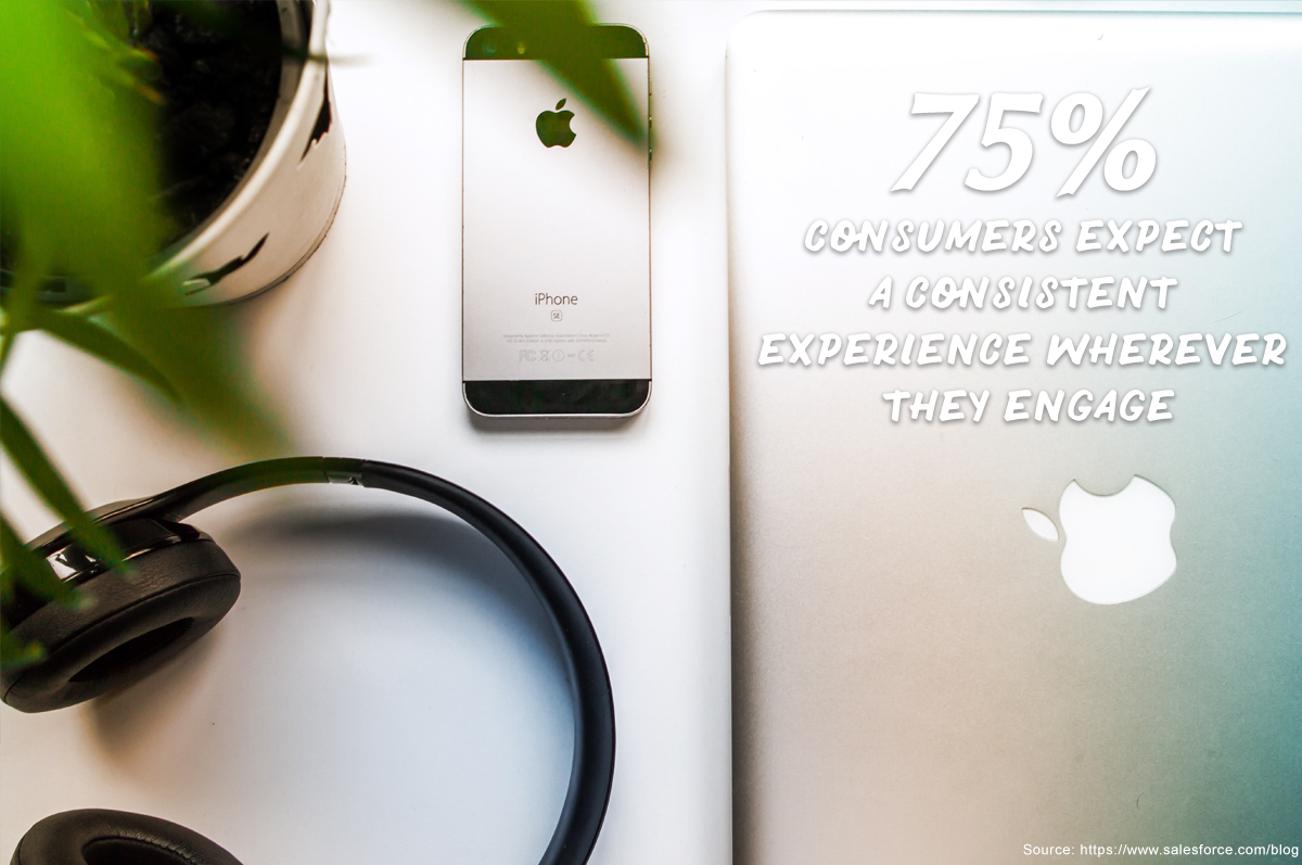 75% consumers expect a consistent
