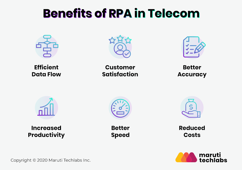 benefits-of-rpa-in-telecom