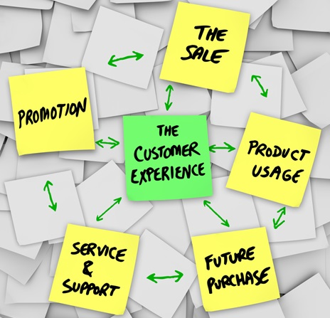 8 Tips to Optimize Customer Experience