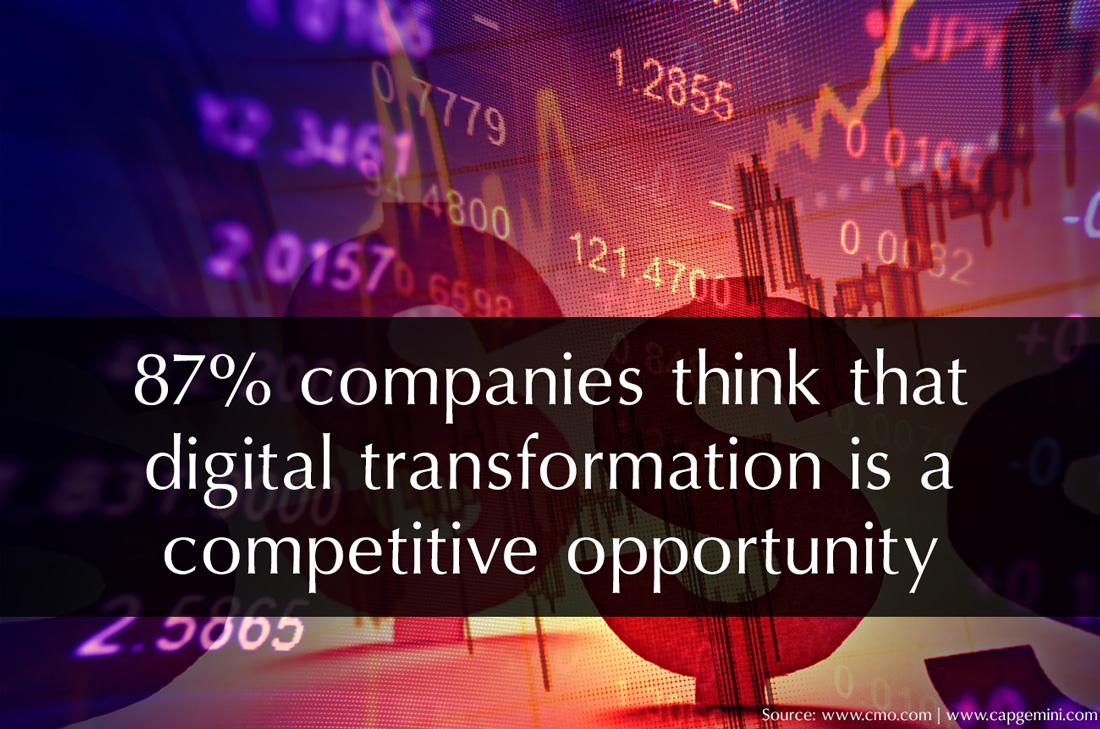 87%-Companies