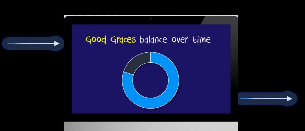 Source: http://vincejeffs.com/revolutionize-cx-real-time-contextual-engagements/accountbalance/