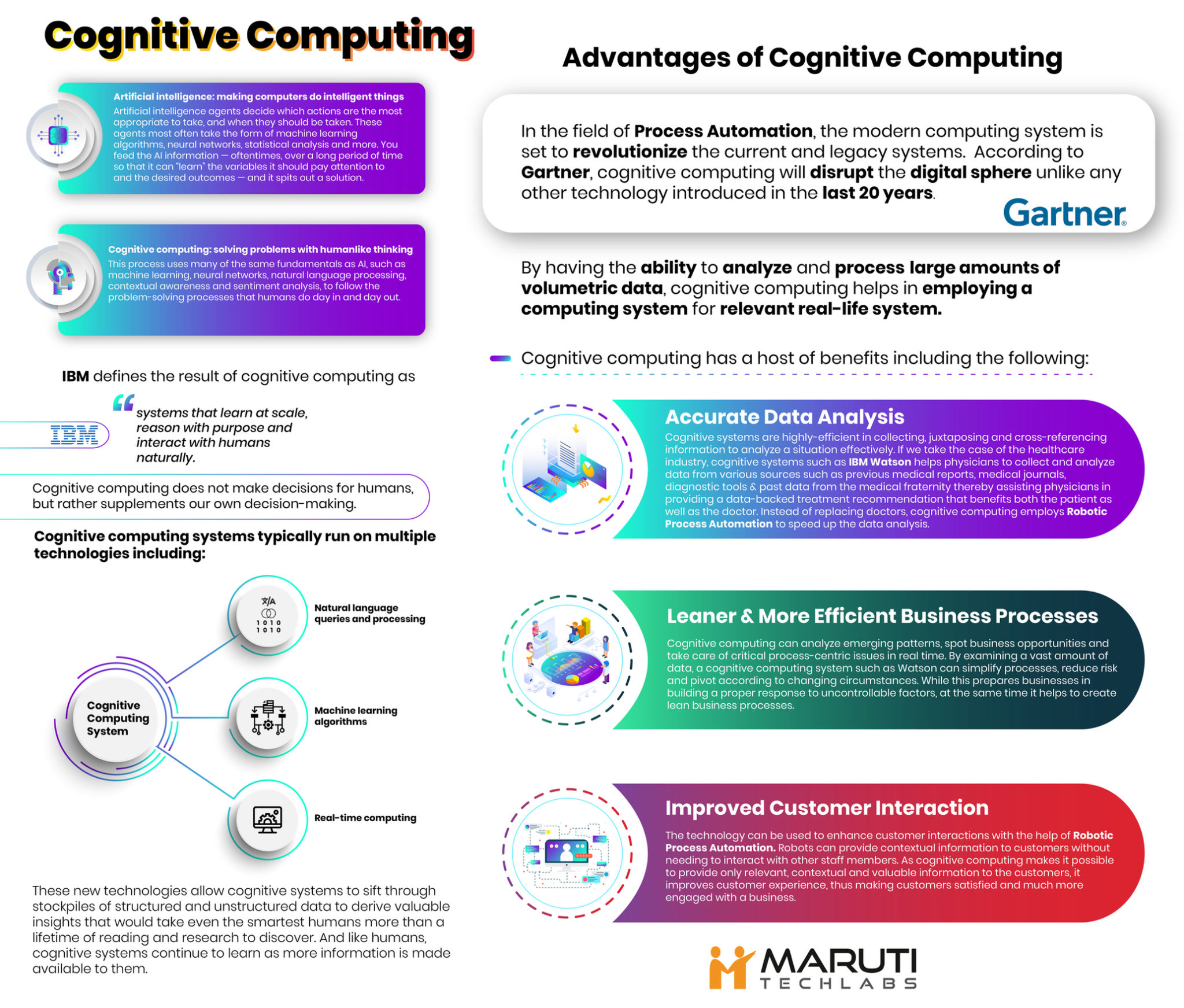 Advantages-of-Cognitive-Computing