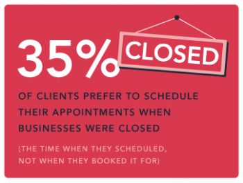 Appointment Scheduling Stats