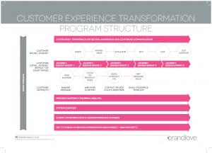 BL61-CX-Program-Structure-Diagram-2