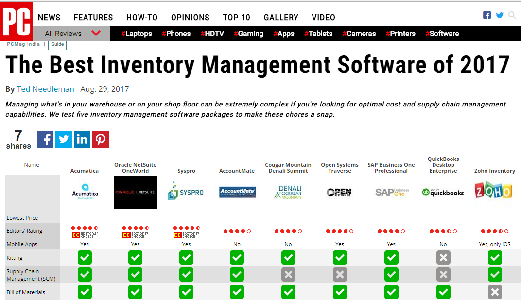 Best Inventory Management Software of 2017 - Image 2