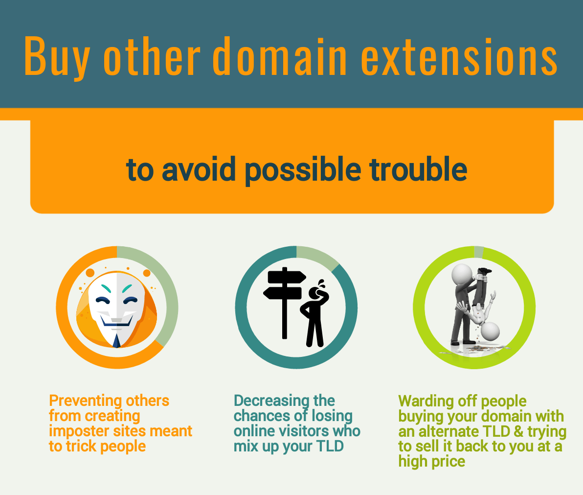 Buying other domain extensions can avoid possible trouble