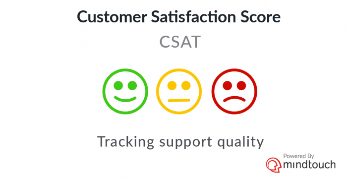 What is CSAT, powered by MindTouch