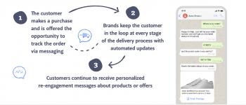 WISMO tracking is a time for high customer engagement