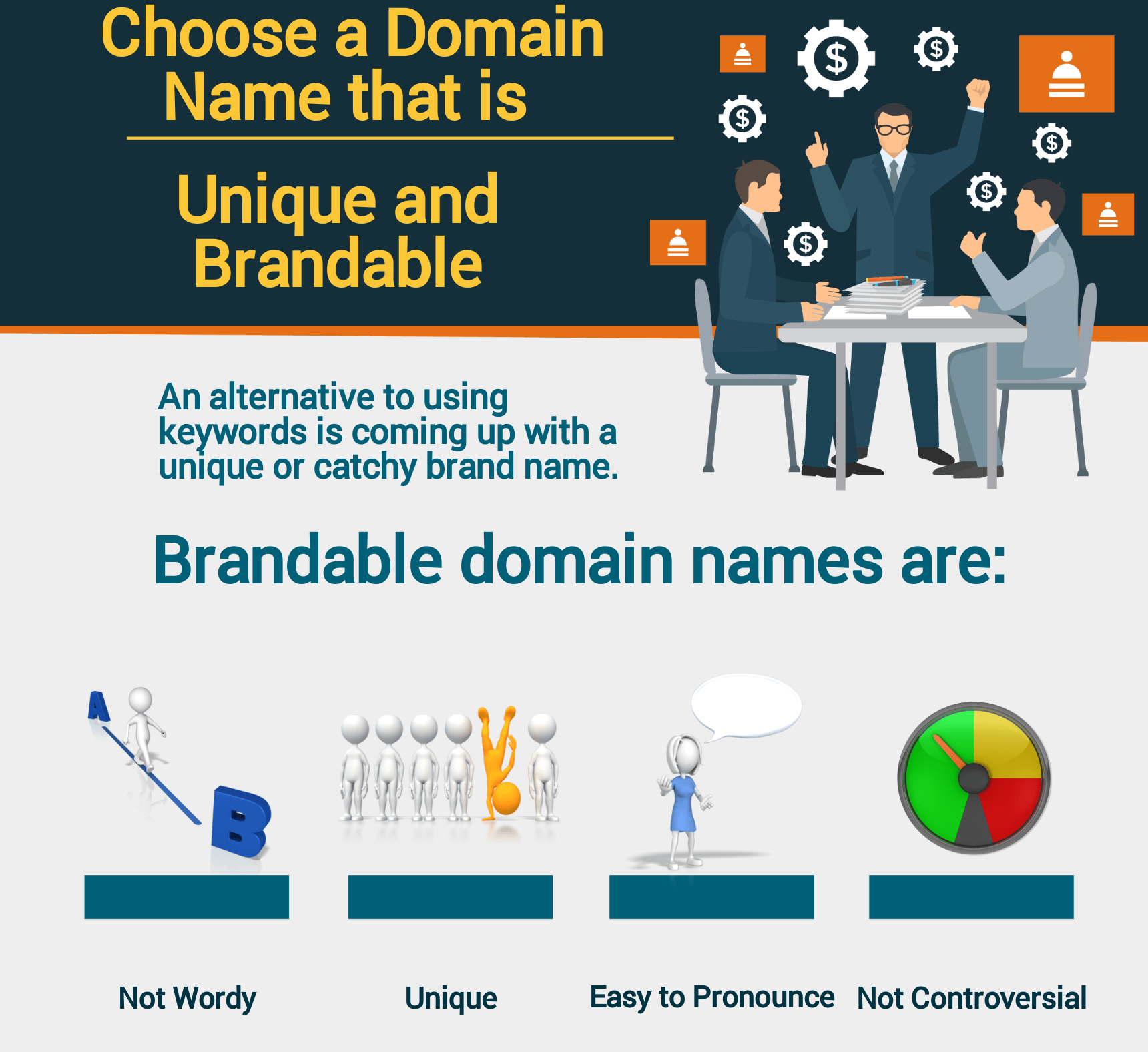 Choose a Domain Name that is Unique and Brandable