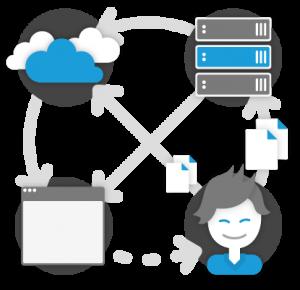 Cloud-Bynder-Diagram