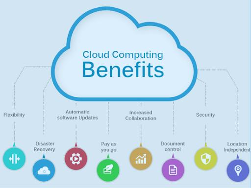 cloud mobile apps development