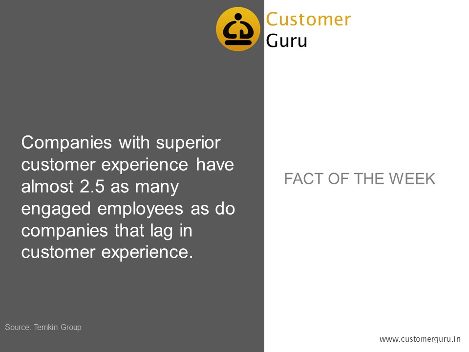 Customer Guru Fact