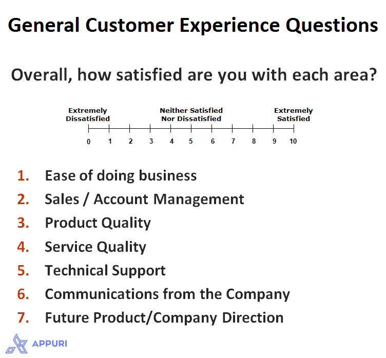 Use These 7 Survey Questions to Measure the Quality of the Customer