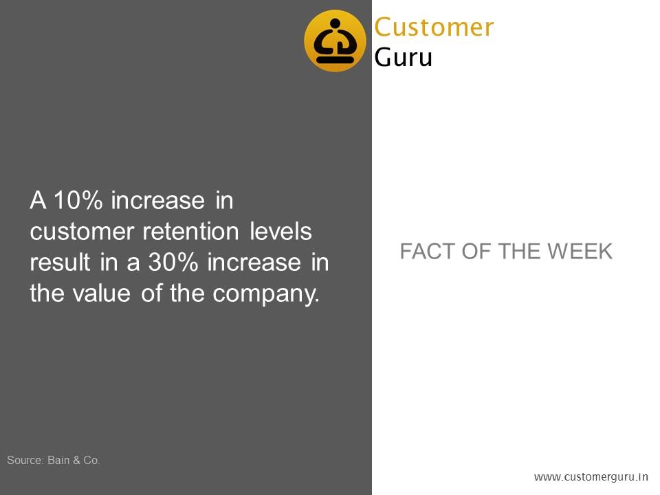 Customer Guru_Fact
