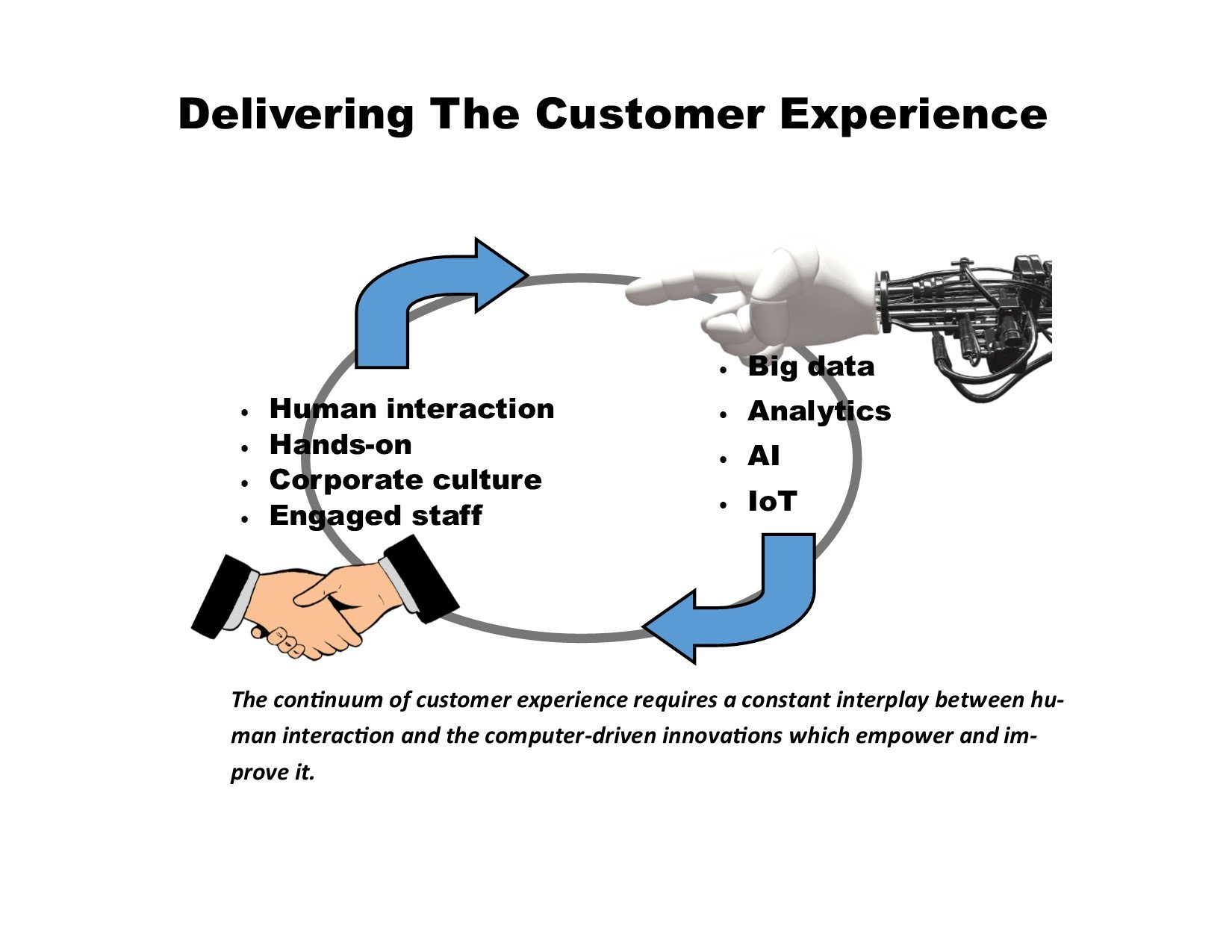 Customerthink graphic