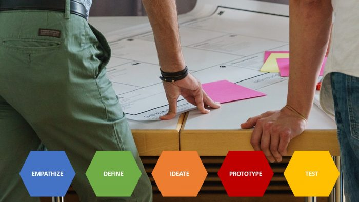 8 Design Thinking Flaws and How to Fix Them -- by Braden Kelley and Adam Radziszewski