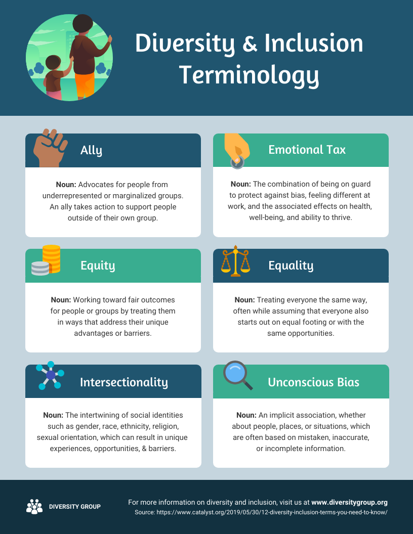 Diversity and Inclusion Terminology Infographic Template_Venngage