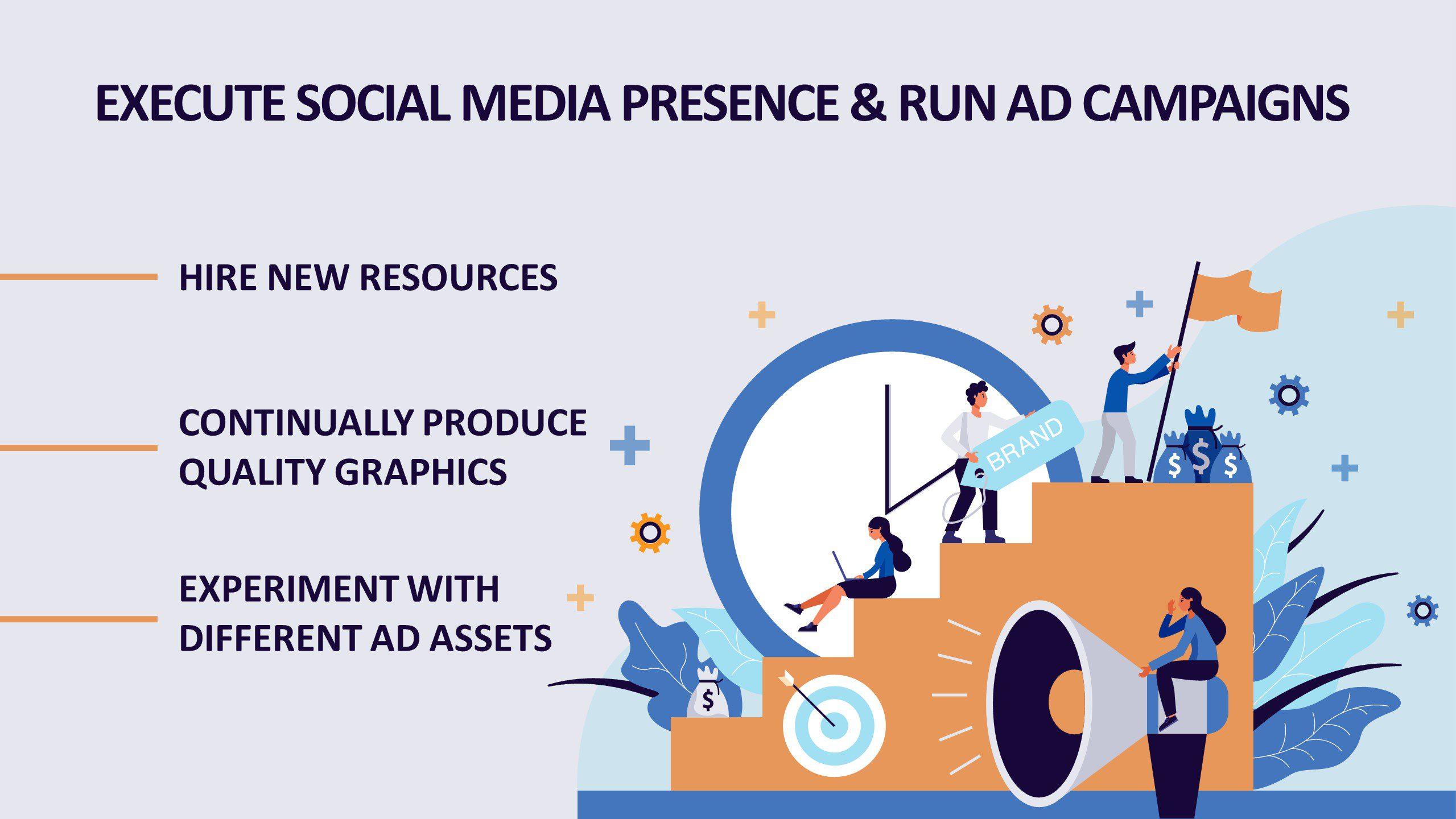 EXECUTE SOCIAL MEDIA PRESENCE & RUN AD CAMPAIGNS