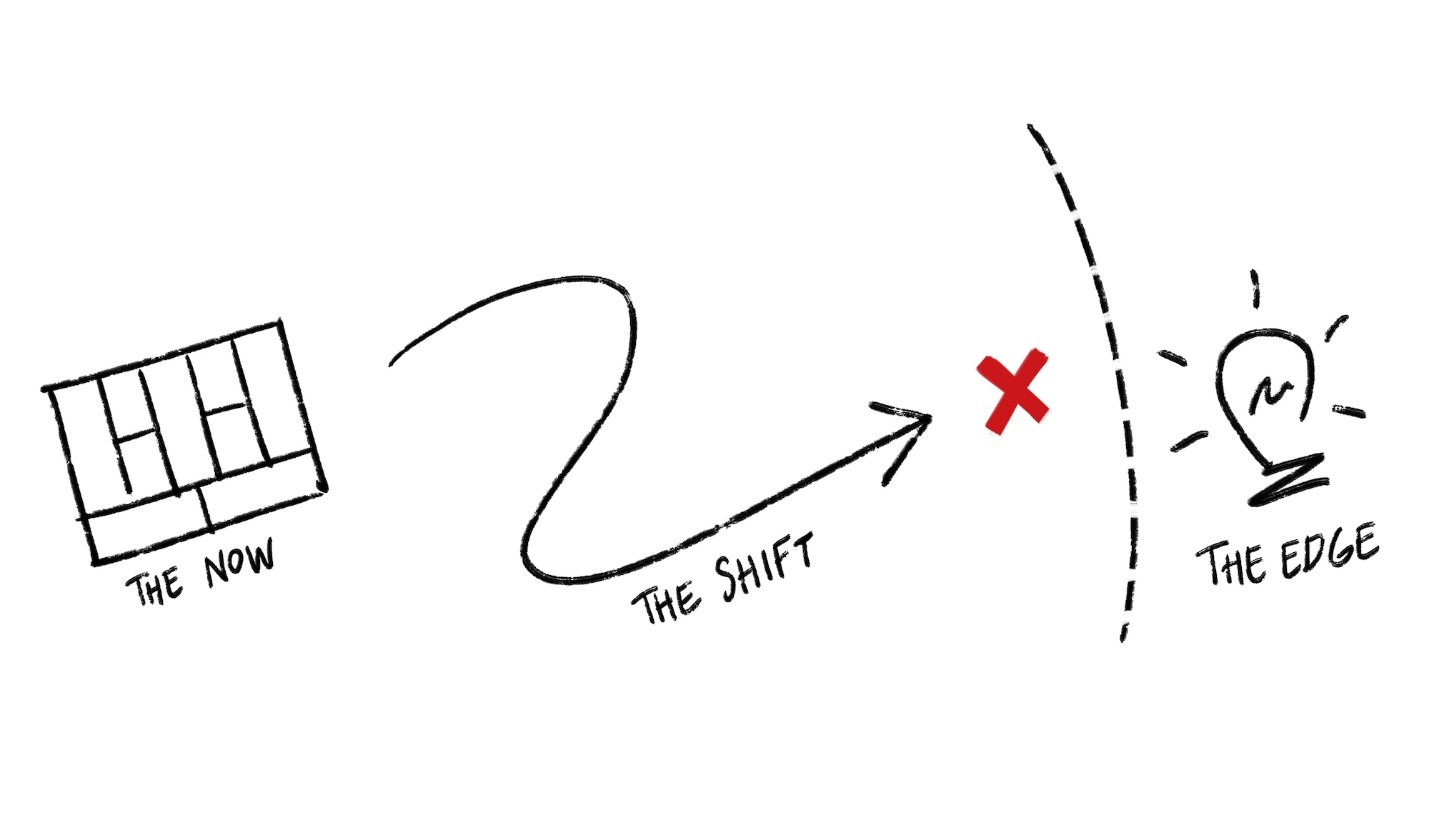 The Shift of STrategy