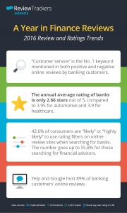 Finance-Insights-Infographic