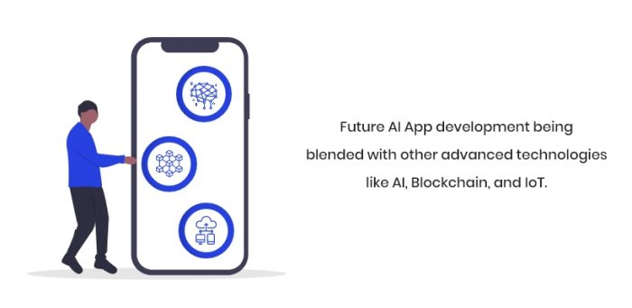 Future AI App development being blended with other advanced technologies like AI, Blockchain, and IoT.