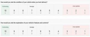 Honda Survey - Cropped