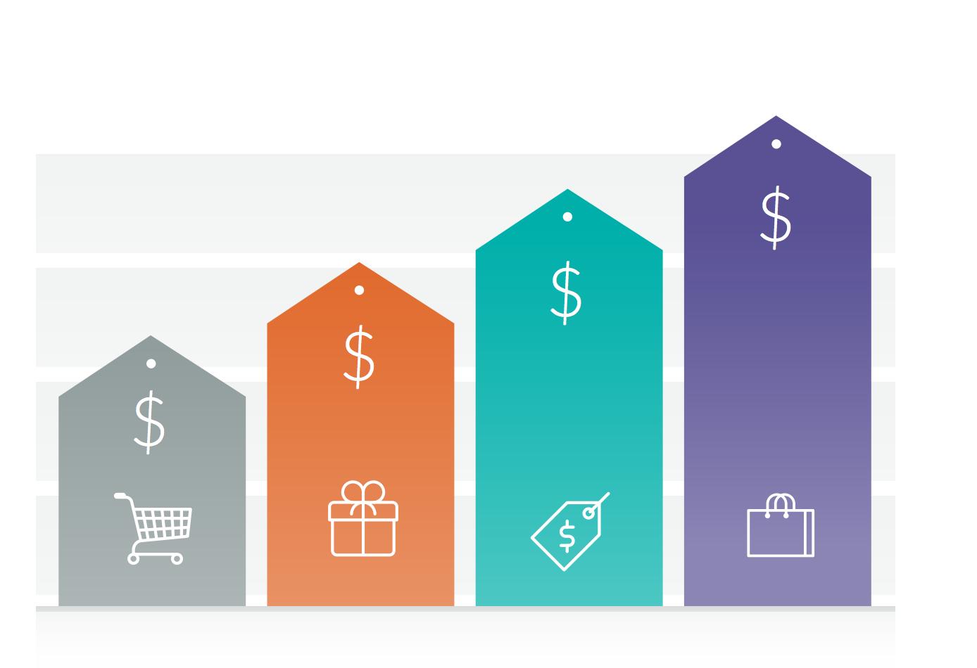 Increasing Revenue Along the Customer Journey