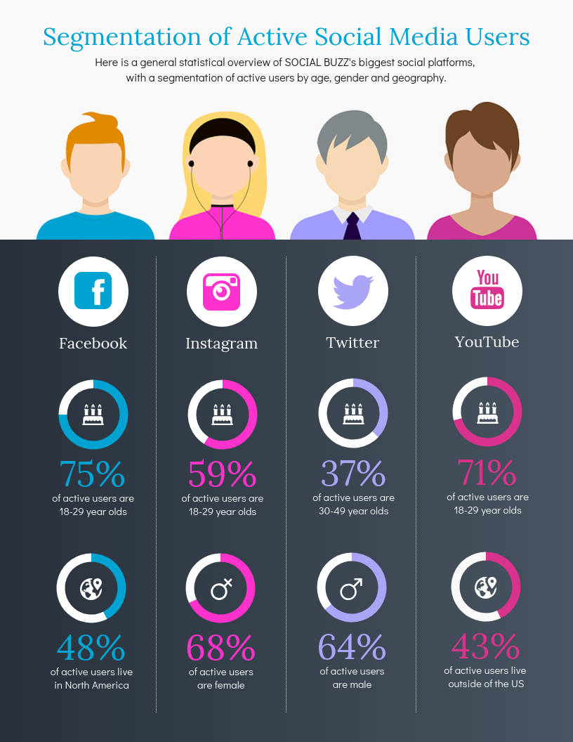 Infographic_social_media_example_Venngage_2