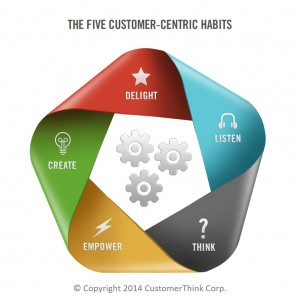 Five Customer-centric Habits