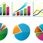 Link Operational Metrics To Customer Loyalty Metrics For Better Financial Outcomes