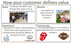 Mark Hocknell - How customers define value