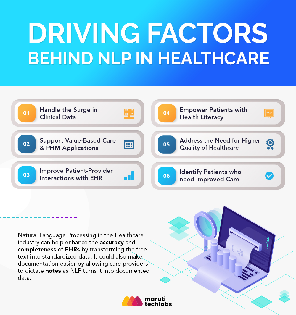 Driving Factors of NLP in Health Care