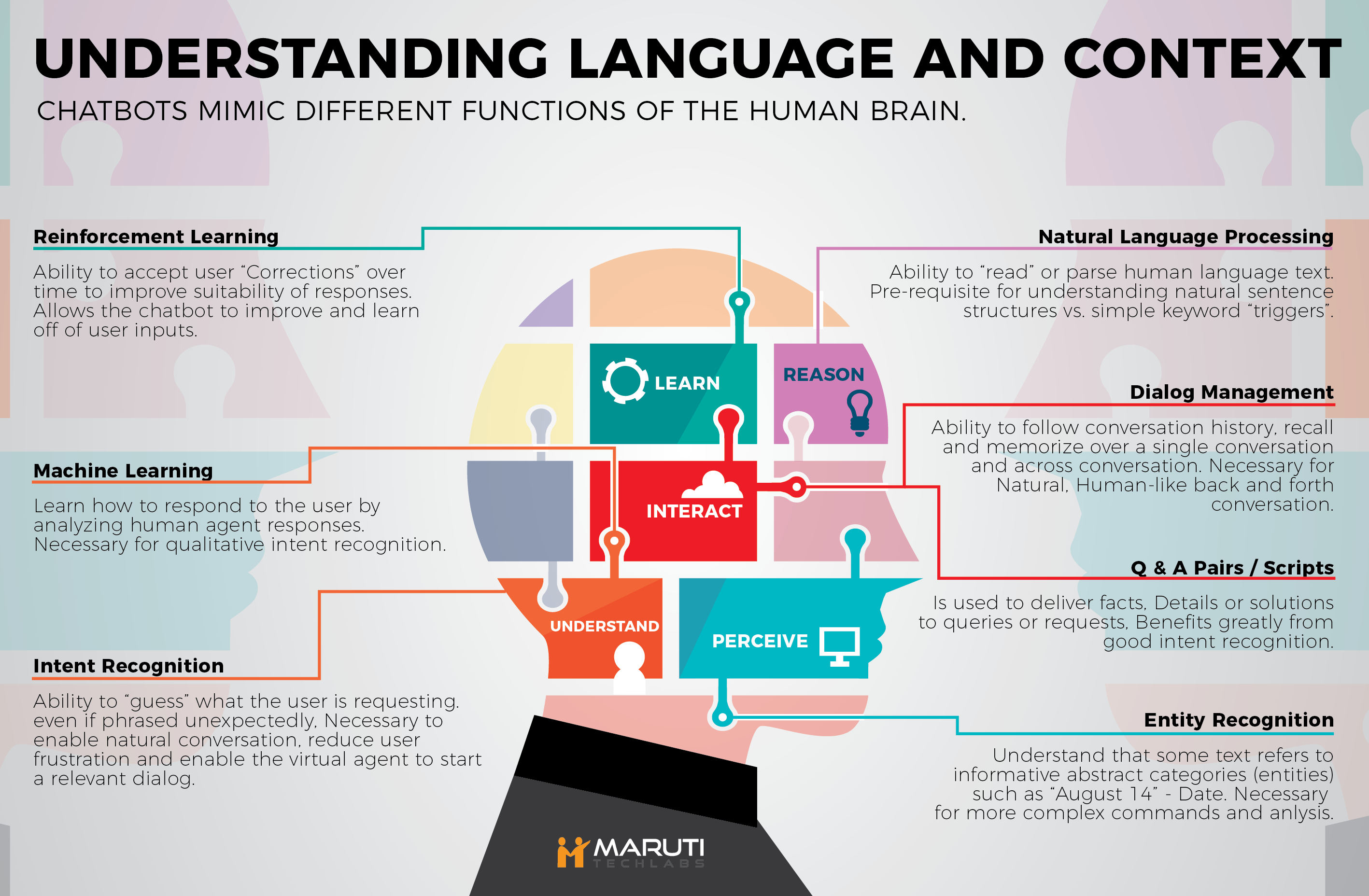 Natural language Processing 3
