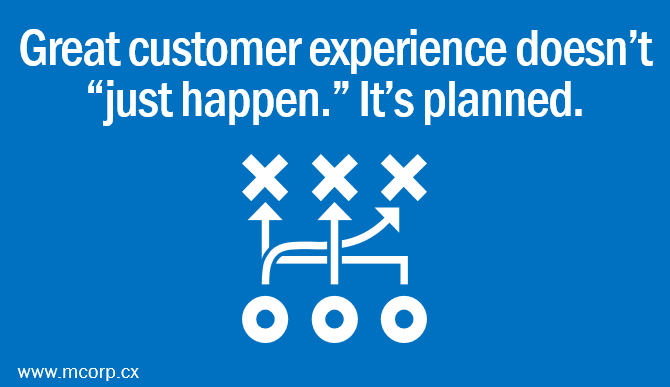 Customer Experience Strategic Planning