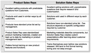 Product vs Solution Sales Reps