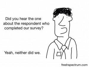 Response Rates2