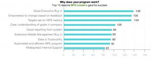 Net Promoter best practices