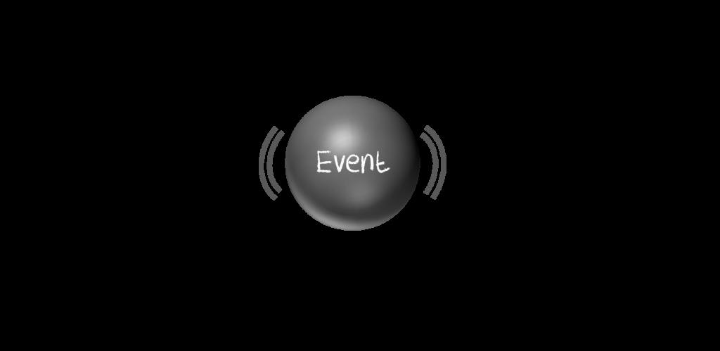 Source: http://vincejeffs.com/revolutionize-cx-real-time-contextual-engagements/situational-context/