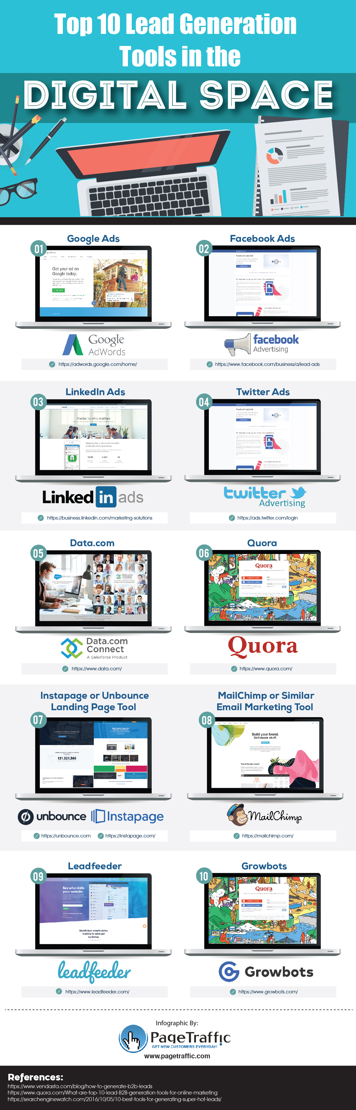 Top-10-Lead-Generation-Tools-in-Digital-image